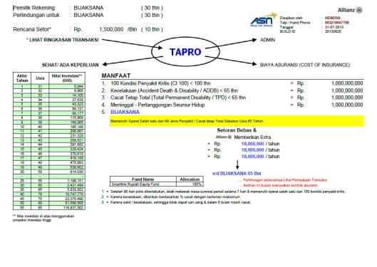 Menabung Rp.1.500.000/bln